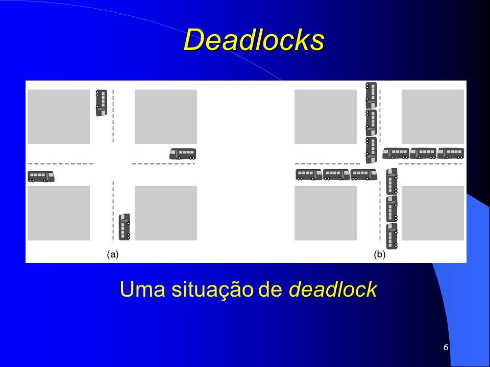17 Deadlocks Recursos existentes E = (4 2 3 1) Recursos disponíveis A = (2 1 0 0) 4 unidades de fita; 2 plotter; 3 impressoras; 1 unidade de CD-ROM Três processos: P 1 usa uma impressora; P 2 usa duas unidades de fita e uma de CD-ROM; P 3 usa um plotter e duas impressoras; Cada processo precisa de outros recursos (R); Recursos UF P I UCD C = 0 0 1 0 2 0 0 1 0 1 2 0 Matriz de alocação P1P1 P2P2 P3P3 UF P I UCD R = 2 0 0 1 1 0 2 1 0 0 Matriz de requisições P1P1 P2P2 P3P3 UF P I UCD
