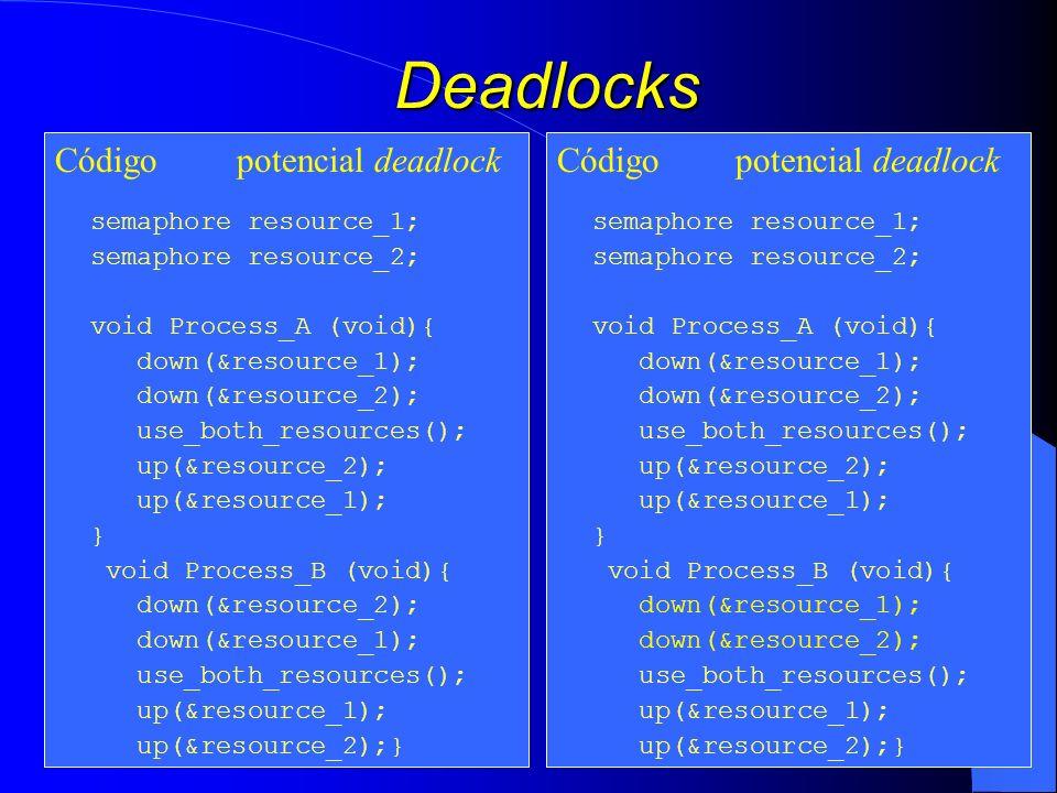 8 Deadlocks semaphore resource_1; semaphore resource_2; void Process_A (void){ down(&resource_1); down(&resource_2); use_both_resources(); up(&resource_2); up(&resource_1); } void Process_B (void){ down(&resource_2); down(&resource_1); use_both_resources(); up(&resource_1); up(&resource_2);} Código com potencial deadlock semaphore resource_1; semaphore resource_2; void Process_A (void){ down(&resource_1); down(&resource_2); use_both_resources(); up(&resource_2); up(&resource_1); } void Process_B (void){ down(&resource_1); down(&resource_2); use_both_resources(); up(&resource_1); up(&resource_2);} Código sem potencial deadlock
