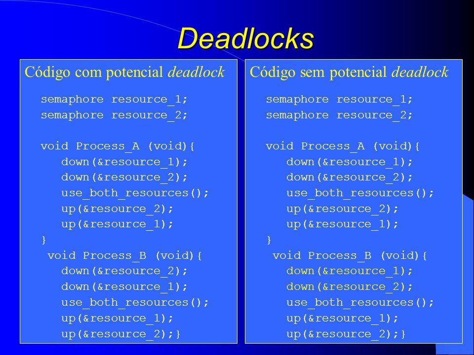 29 Deadlocks Algoritmo do Banqueiro para vários tipos de recursos: Mesma idéia, mas duas matrizes são utilizadas; C = Recursos Alocados Processos Unidade de Fita Plotters Impressoras A C D B 3 1 1 0 0 1 1 1 1 1 0 0 1 0 1 0 Unidade de CD-ROM E0000 R = Recursos ainda necessários A C D B 1 3 0 0 1 1 0 1 0 0 1 1 0 0 0 2 E2110 Recursos E = (6 3 4 2); Alocados P = (5 3 2 2); Disponíveis A = (1 0 2 0);