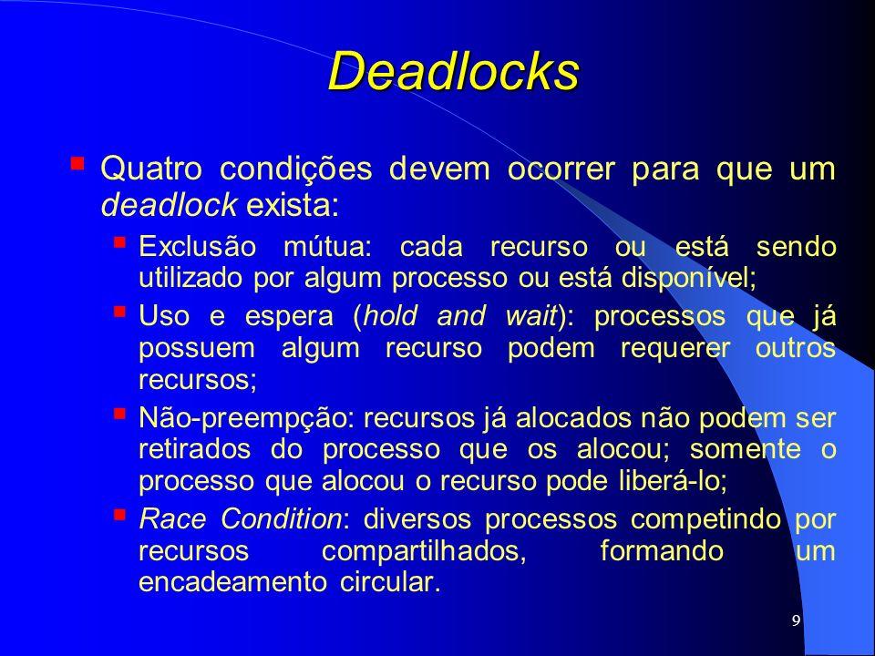 20 Deadlocks Recursos existentes E = (4 2 3 1) Recursos disponíveis A = (2 1 0 0) A = (2 2 2 0) A = (4 2 2 1) P 1 pode rodar C = 2 0 1 1 0 0 Matriz de alocação P1P1 P2P2 P3P3 R = 0 0 Matriz de requisições P1P1 P2P2 P3P3 4 unidades de fita; 2 plotter; 3 impressoras; 1 unidade de CD-ROM Requisições: P 1 requisita duas unidades de fita e um CD-ROM; P 2 requisita uma unidade de fita e uma impressora; P 3 requisita duas unidades de fita e um plotter;