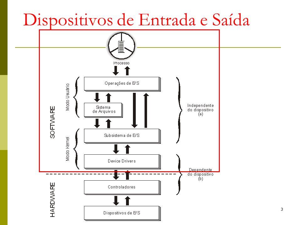14 Dispositivos de E/S - Ciclo de E/S Seqüência da Figura anterior Um processo emite uma chamada de sistema bloqueante (por exemplo: read ) para um arquivo que já esteve aberto ( open ); O código da chamada de sistema verifica os parâmetros.