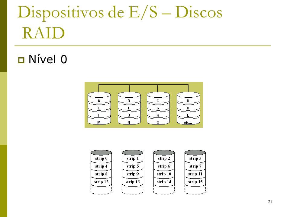 31 Dispositivos de E/S – Discos RAID Nível 0