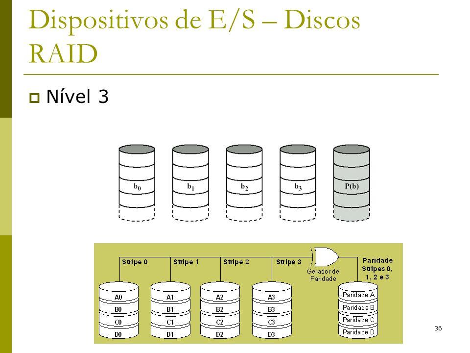 36 Dispositivos de E/S – Discos RAID Nível 3