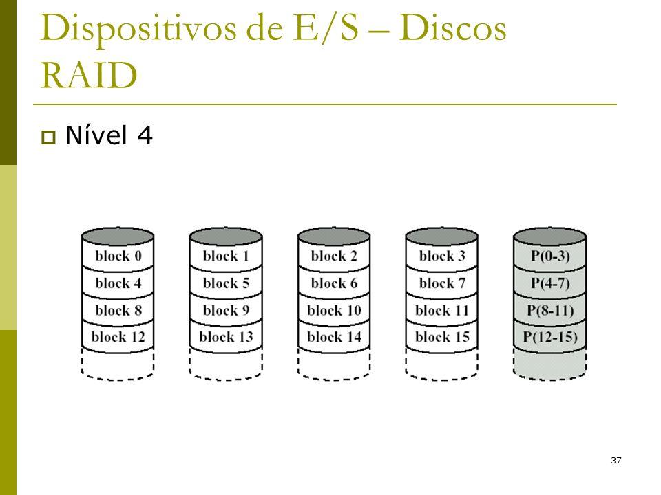37 Dispositivos de E/S – Discos RAID Nível 4