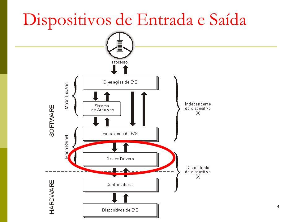 15 Dispositivos de E/S - Ciclo de E/S Seqüência da Figura anterior Driver aloca espaço de buffer, escalona E/S e envia comando para a controladora do dispositivo escrevendo nos seus registradores de controle; Driver pode usar a DMA; A controladora do dispositivo opera o hardware, ou seja, o dispositivo propriamente dito; Após a conclusão da E/S, uma interrupção é gerada; A rotina de tratamento de interrupções apropriada recebe a interrupção via vetor de interrupção, armazena os dados, sinaliza o driver e retorna da interrupção;