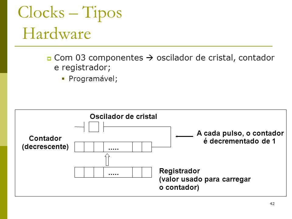 42 Clocks – Tipos Hardware Com 03 componentes oscilador de cristal, contador e registrador; Programável;.....
