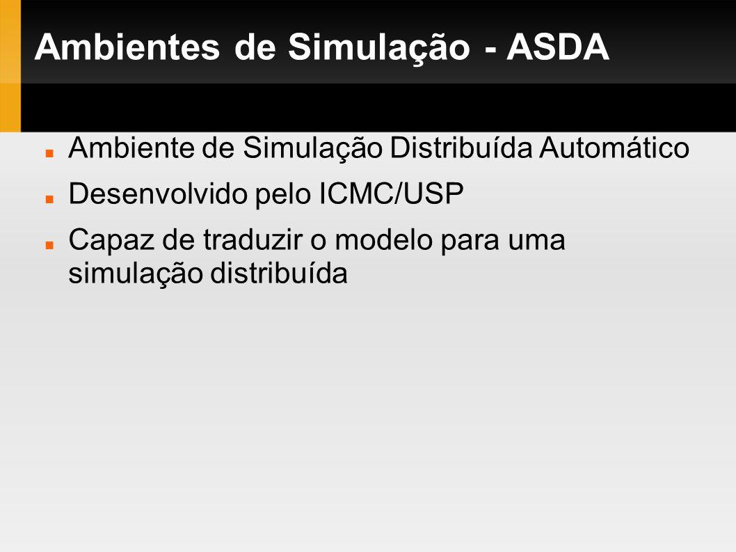Ambientes de Simulação - ASDA Ambiente de Simulação Distribuída Automático Desenvolvido pelo ICMC/USP Capaz de traduzir o modelo para uma simulação di