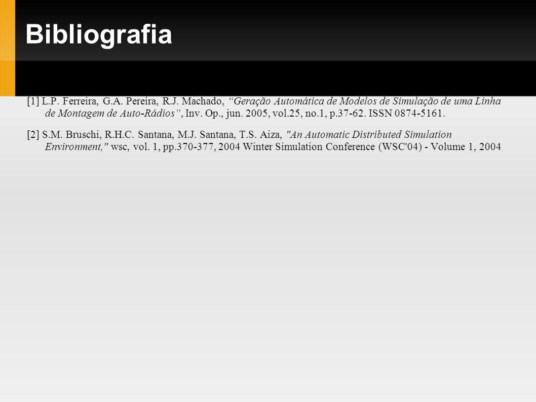 Bibliografia [1] L.P. Ferreira, G.A. Pereira, R.J. Machado, Geração Automática de Modelos de Simulação de uma Linha de Montagem de Auto-Rádios, Inv. O