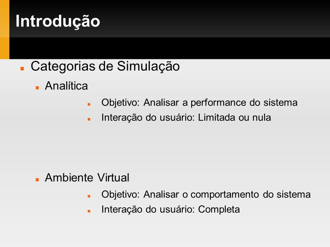 Introdução Categorias de Simulação Analítica Objetivo: Analisar a performance do sistema Interação do usuário: Limitada ou nula Ambiente Virtual Objet