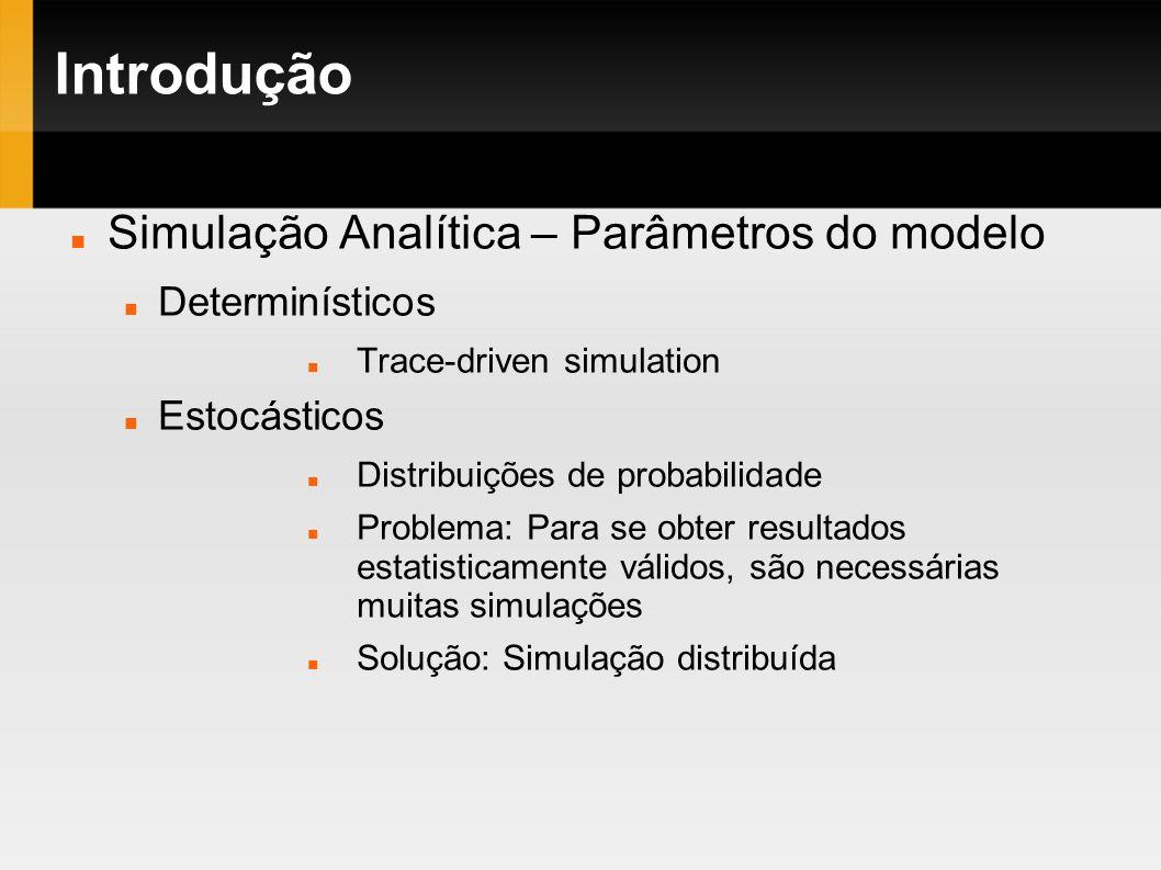Introdução Simulação Analítica – Parâmetros do modelo Determinísticos Trace-driven simulation Estocásticos Distribuições de probabilidade Problema: Pa