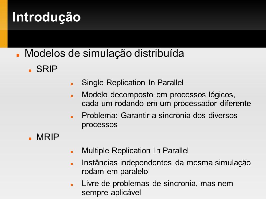 Introdução Modelos de simulação distribuída SRIP Single Replication In Parallel Modelo decomposto em processos lógicos, cada um rodando em um processa