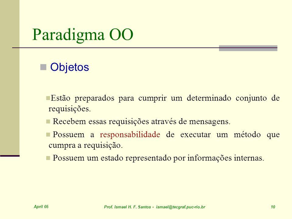 April 05 Prof. Ismael H. F. Santos - ismael@tecgraf.puc-rio.br 10 Paradigma OO Objetos Estão preparados para cumprir um determinado conjunto de requis