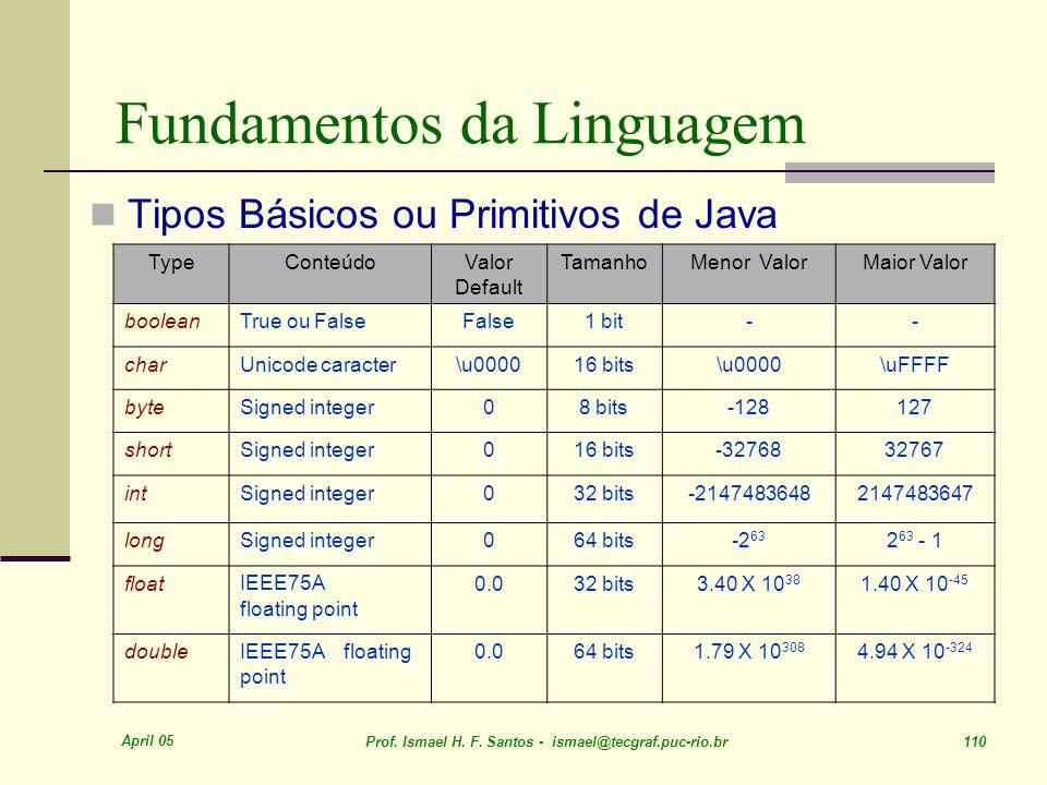 April 05 Prof. Ismael H. F. Santos - ismael@tecgraf.puc-rio.br 110 Fundamentos da Linguagem Tipos Básicos ou Primitivos de Java TypeConteúdoValor Defa