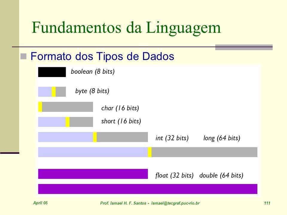 April 05 Prof. Ismael H. F. Santos - ismael@tecgraf.puc-rio.br 111 Fundamentos da Linguagem Formato dos Tipos de Dados