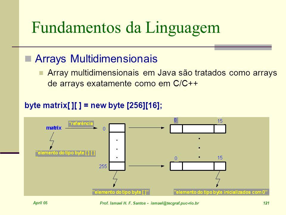 April 05 Prof. Ismael H. F. Santos - ismael@tecgraf.puc-rio.br 121 Fundamentos da Linguagem Arrays Multidimensionais Array multidimensionais em Java s