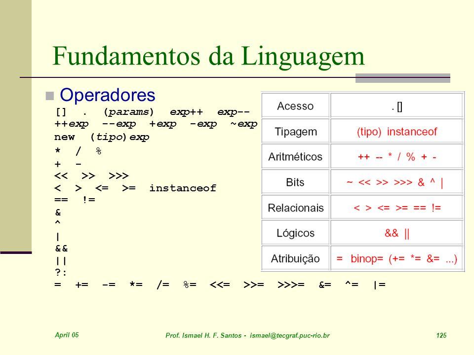 April 05 Prof. Ismael H. F. Santos - ismael@tecgraf.puc-rio.br 125 Fundamentos da Linguagem Operadores []. (params) exp++ exp-- ++exp --exp +exp -exp