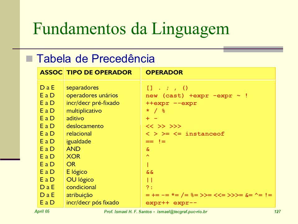April 05 Prof. Ismael H. F. Santos - ismael@tecgraf.puc-rio.br 127 Fundamentos da Linguagem Tabela de Precedência