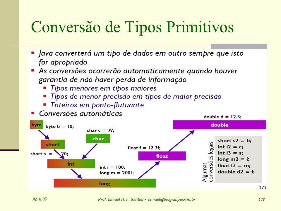 April 05 Prof. Ismael H. F. Santos - ismael@tecgraf.puc-rio.br 132 Conversão de Tipos Primitivos