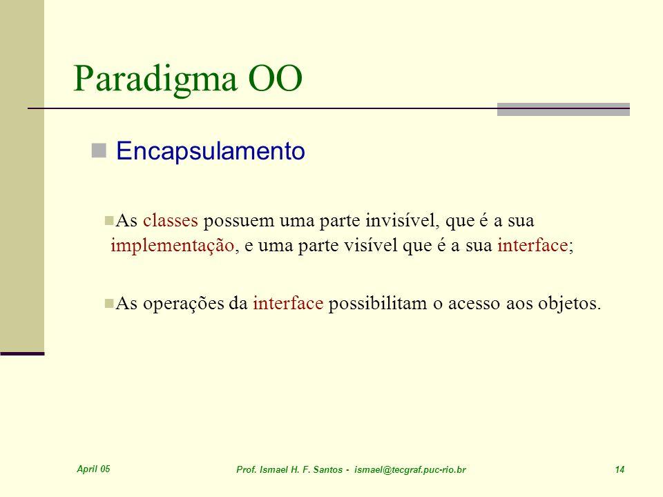 April 05 Prof. Ismael H. F. Santos - ismael@tecgraf.puc-rio.br 14 Paradigma OO Encapsulamento As classes possuem uma parte invisível, que é a sua impl