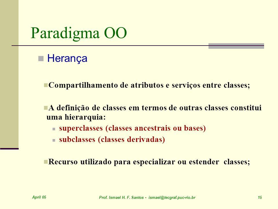 April 05 Prof. Ismael H. F. Santos - ismael@tecgraf.puc-rio.br 15 Paradigma OO Herança Compartilhamento de atributos e serviços entre classes; A defin