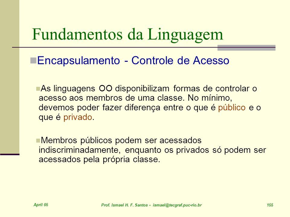 April 05 Prof. Ismael H. F. Santos - ismael@tecgraf.puc-rio.br 155 Fundamentos da Linguagem Encapsulamento - Controle de Acesso As linguagens OO dispo