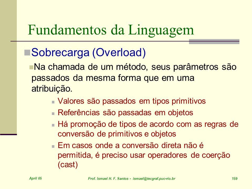 April 05 Prof. Ismael H. F. Santos - ismael@tecgraf.puc-rio.br 159 Fundamentos da Linguagem Sobrecarga (Overload) Na chamada de um método, seus parâme