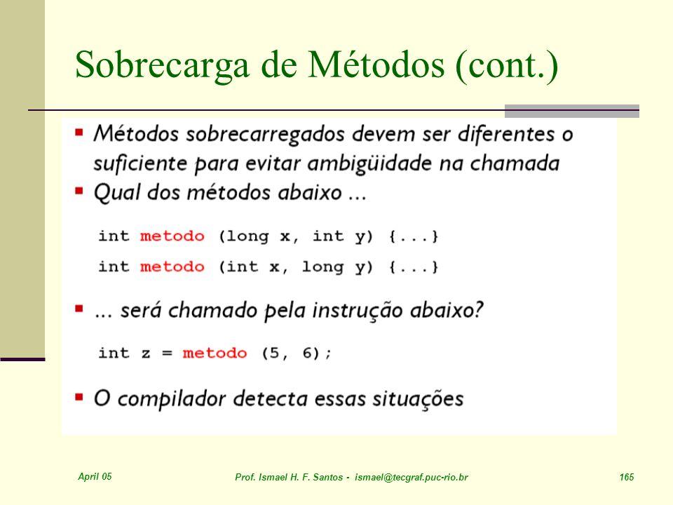 April 05 Prof. Ismael H. F. Santos - ismael@tecgraf.puc-rio.br 165 Sobrecarga de Métodos (cont.)