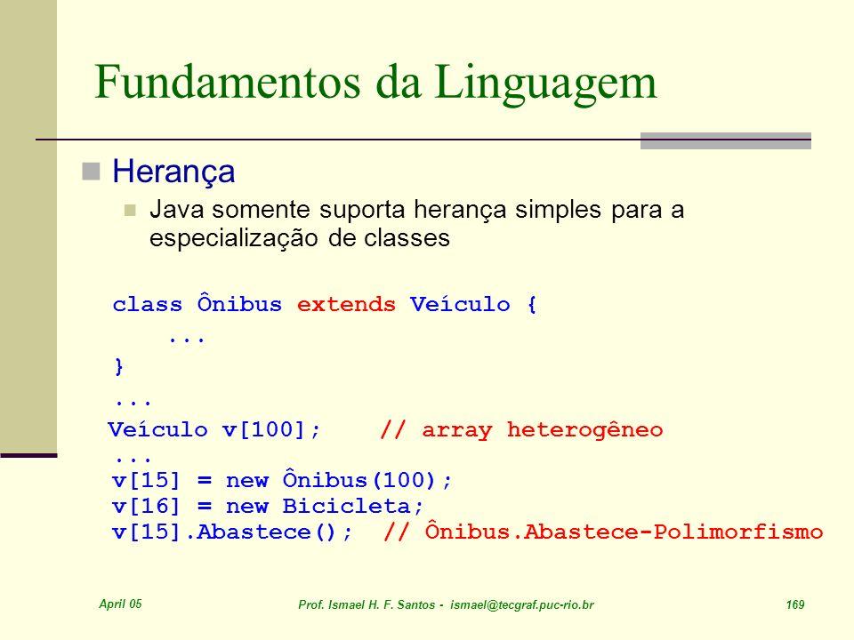 April 05 Prof. Ismael H. F. Santos - ismael@tecgraf.puc-rio.br 169 Fundamentos da Linguagem Herança Java somente suporta herança simples para a especi