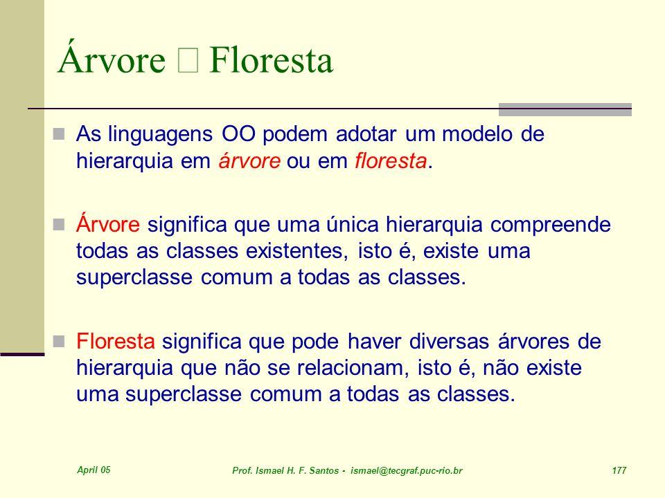 April 05 Prof. Ismael H. F. Santos - ismael@tecgraf.puc-rio.br 177 Árvore Floresta As linguagens OO podem adotar um modelo de hierarquia em árvore ou