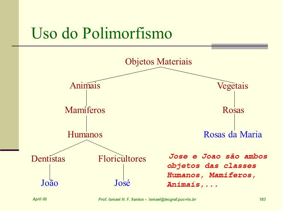 April 05 Prof. Ismael H. F. Santos - ismael@tecgraf.puc-rio.br 183 Uso do Polimorfismo Objetos Materiais Animais Mamíferos Humanos FloricultoresDentis