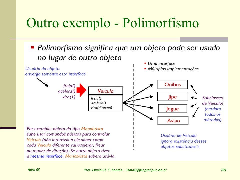 April 05 Prof. Ismael H. F. Santos - ismael@tecgraf.puc-rio.br 189 Outro exemplo - Polimorfismo