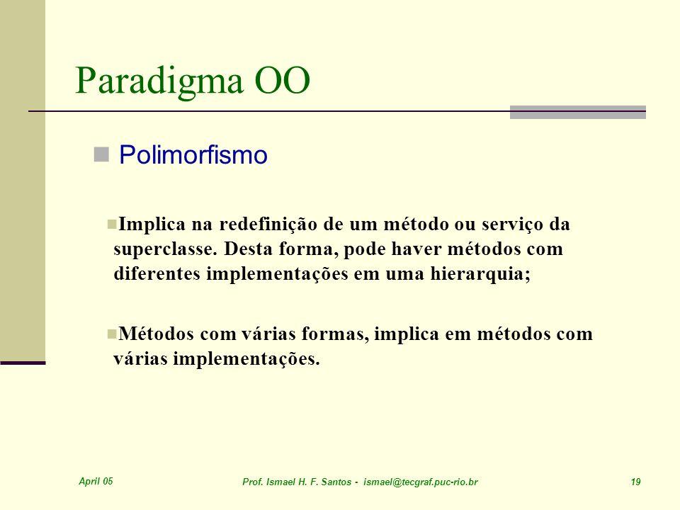 April 05 Prof. Ismael H. F. Santos - ismael@tecgraf.puc-rio.br 19 Paradigma OO Polimorfismo Implica na redefinição de um método ou serviço da supercla