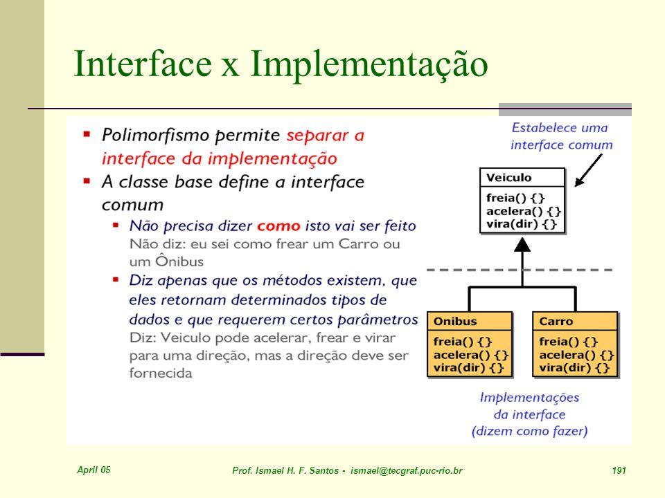 April 05 Prof. Ismael H. F. Santos - ismael@tecgraf.puc-rio.br 191 Interface x Implementação