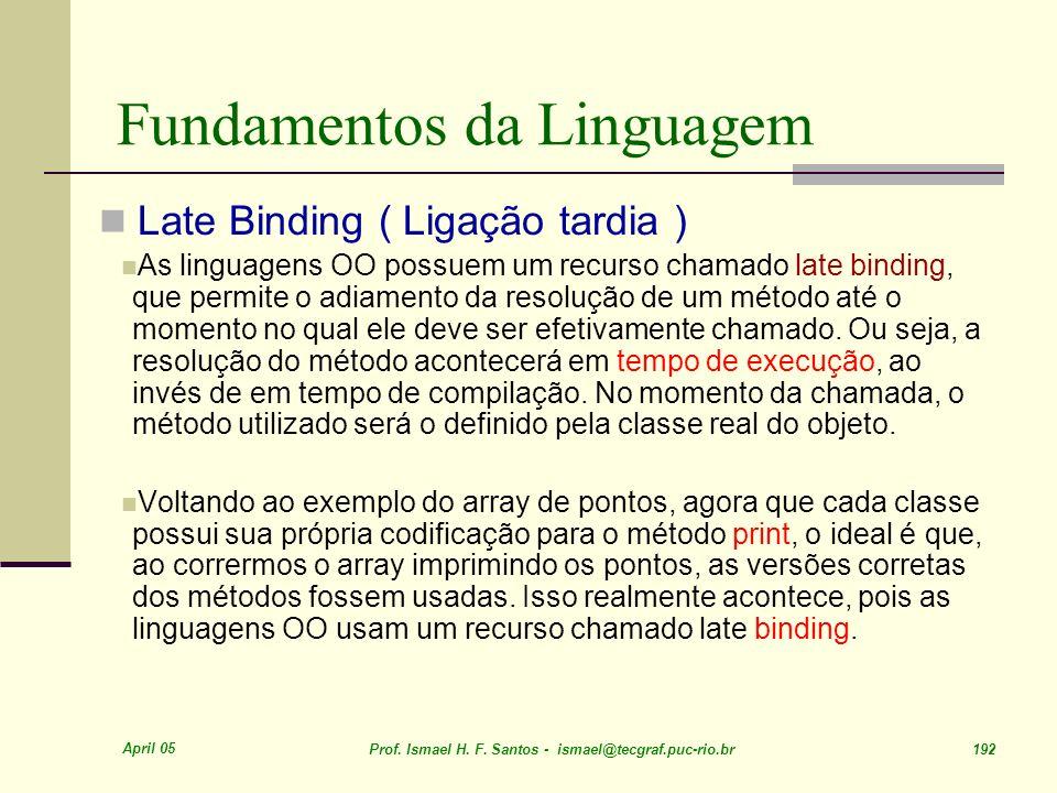April 05 Prof. Ismael H. F. Santos - ismael@tecgraf.puc-rio.br 192 Fundamentos da Linguagem Late Binding ( Ligação tardia ) As linguagens OO possuem u