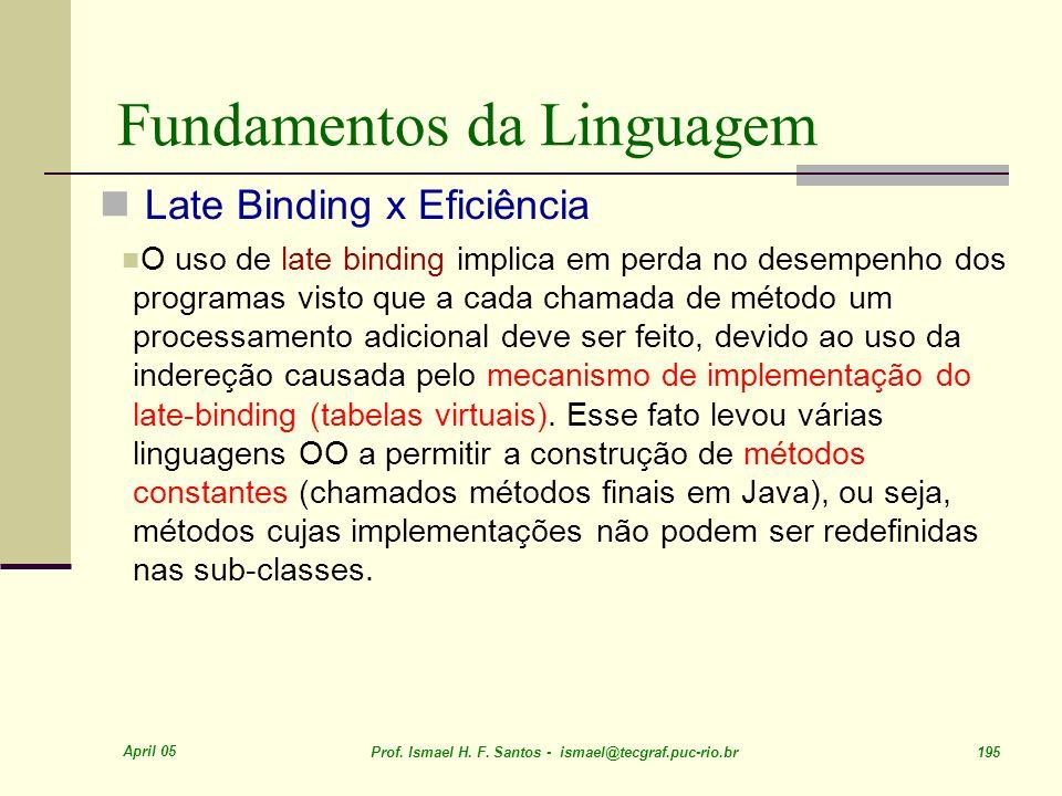 April 05 Prof. Ismael H. F. Santos - ismael@tecgraf.puc-rio.br 195 Fundamentos da Linguagem Late Binding x Eficiência O uso de late binding implica em