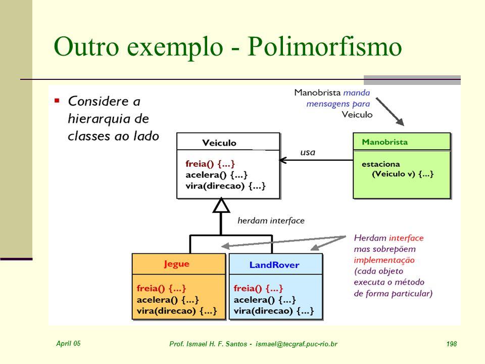 April 05 Prof. Ismael H. F. Santos - ismael@tecgraf.puc-rio.br 198 Outro exemplo - Polimorfismo