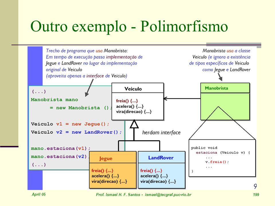 April 05 Prof. Ismael H. F. Santos - ismael@tecgraf.puc-rio.br 199 Outro exemplo - Polimorfismo