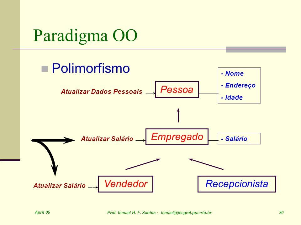 April 05 Prof. Ismael H. F. Santos - ismael@tecgraf.puc-rio.br 20 Paradigma OO Polimorfismo - Nome - Endereço - Idade - SalárioAtualizar Salário Pesso