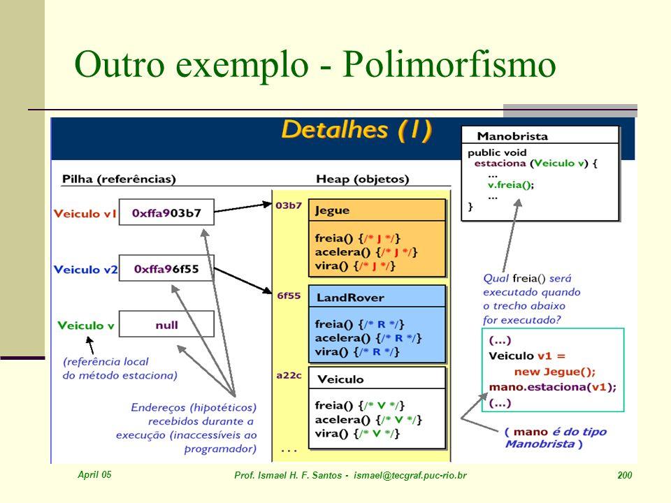 April 05 Prof. Ismael H. F. Santos - ismael@tecgraf.puc-rio.br 200 Outro exemplo - Polimorfismo