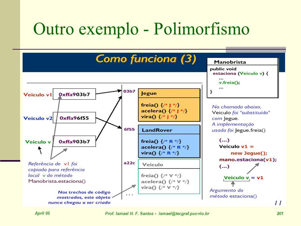 April 05 Prof. Ismael H. F. Santos - ismael@tecgraf.puc-rio.br 201 Outro exemplo - Polimorfismo