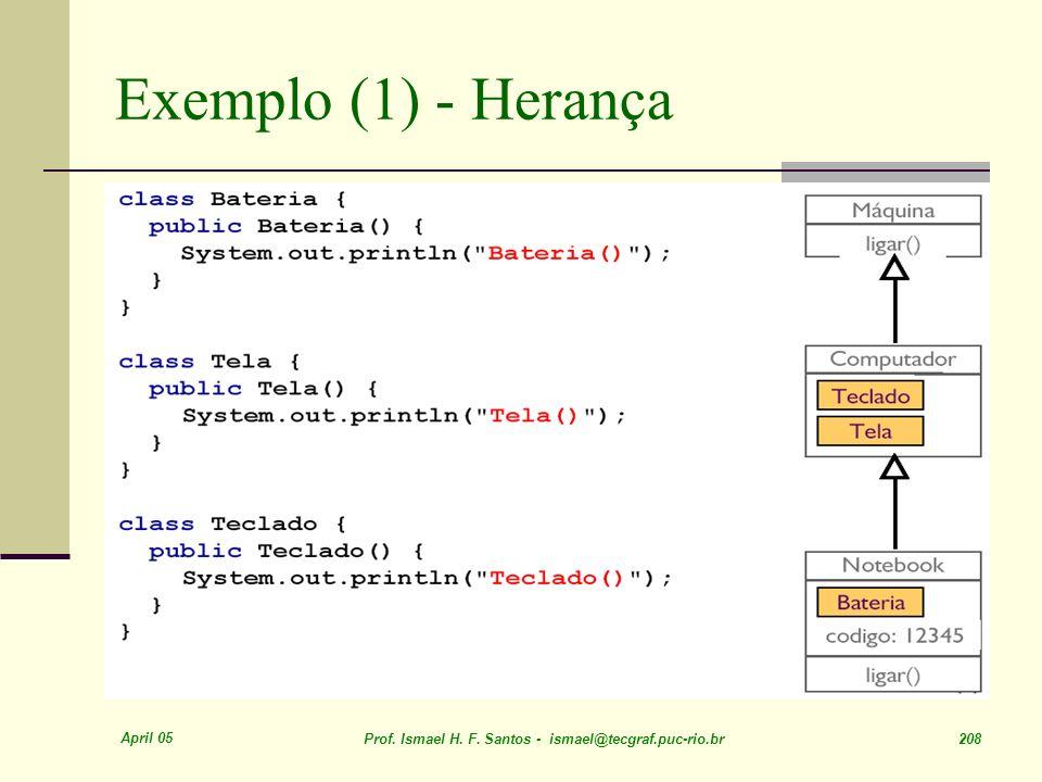 April 05 Prof. Ismael H. F. Santos - ismael@tecgraf.puc-rio.br 208 Exemplo (1) - Herança
