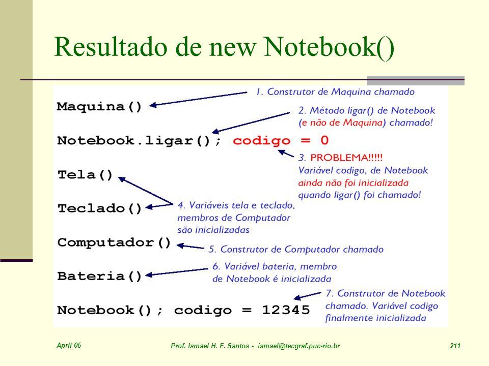 April 05 Prof. Ismael H. F. Santos - ismael@tecgraf.puc-rio.br 211 Resultado de new Notebook()