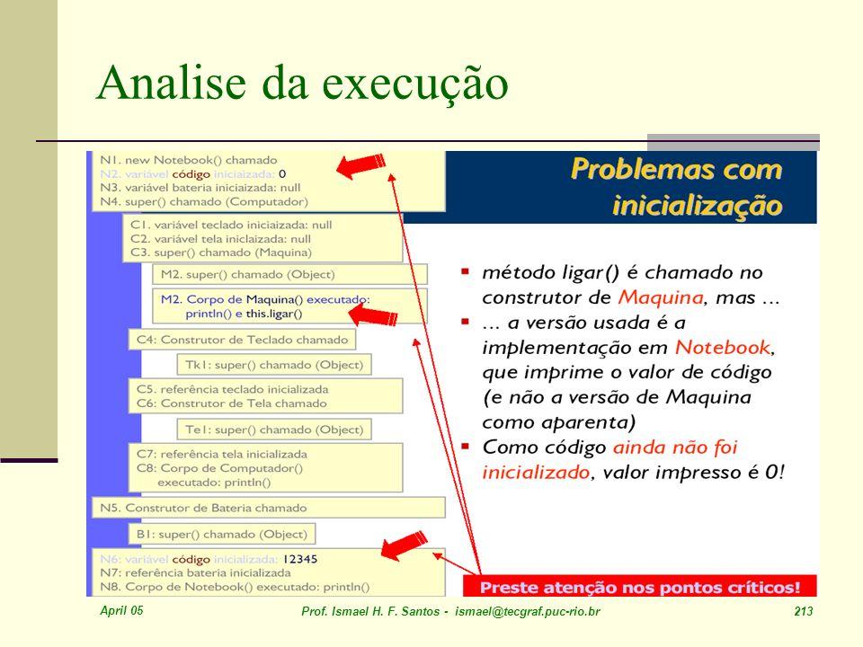 April 05 Prof. Ismael H. F. Santos - ismael@tecgraf.puc-rio.br 213 Analise da execução