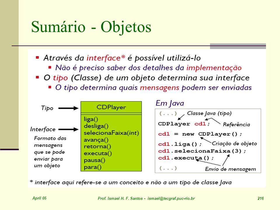 April 05 Prof. Ismael H. F. Santos - ismael@tecgraf.puc-rio.br 216 Sumário - Objetos