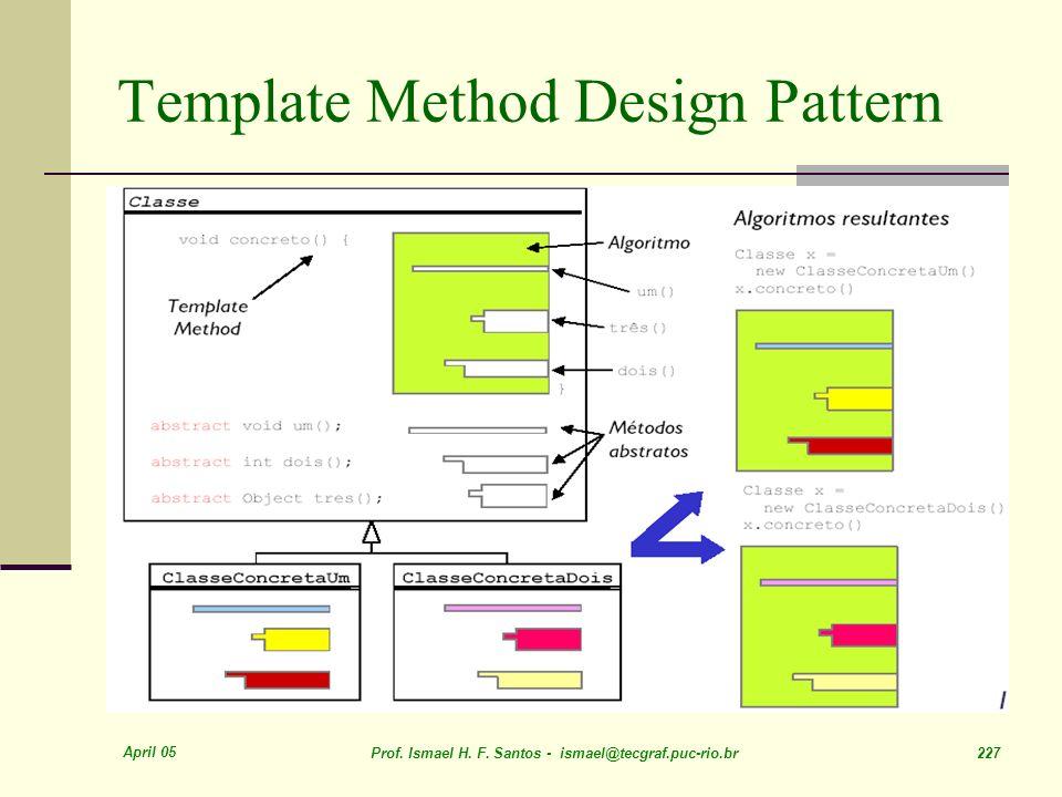 April 05 Prof. Ismael H. F. Santos - ismael@tecgraf.puc-rio.br 227 Template Method Design Pattern