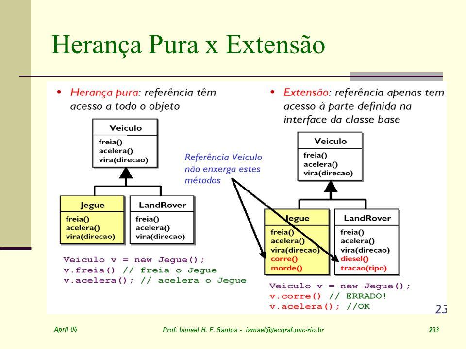 April 05 Prof. Ismael H. F. Santos - ismael@tecgraf.puc-rio.br 233 Herança Pura x Extensão