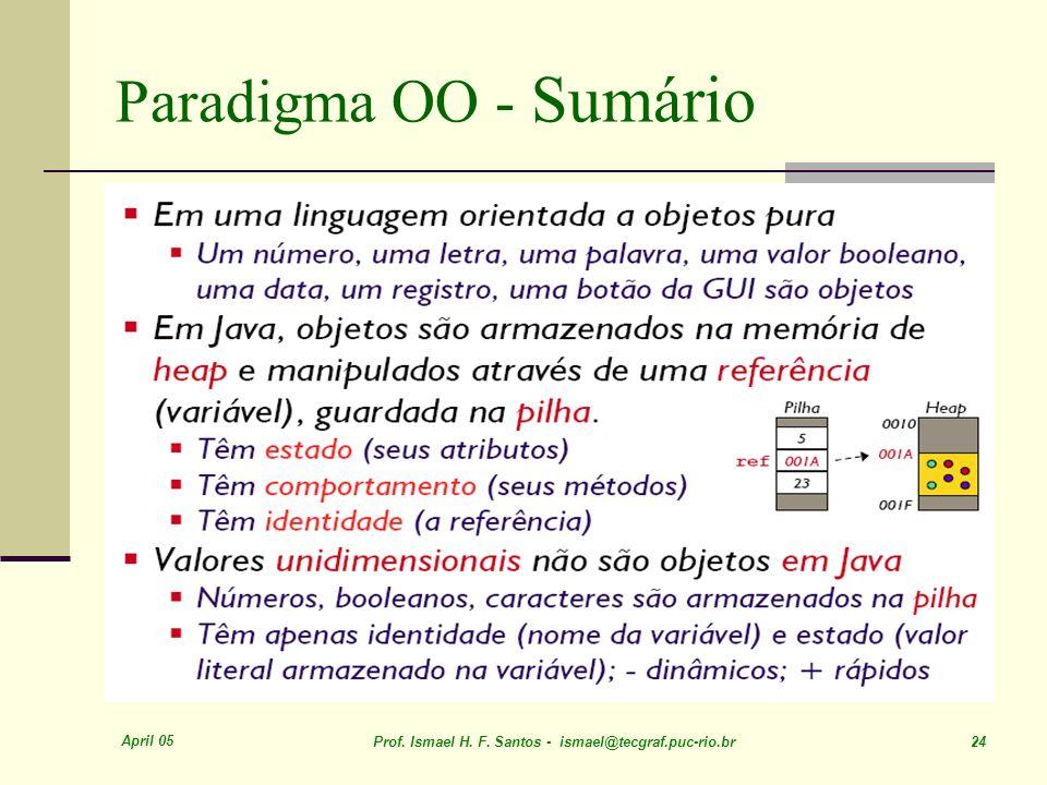 April 05 Prof. Ismael H. F. Santos - ismael@tecgraf.puc-rio.br 24 Paradigma OO - Sumário