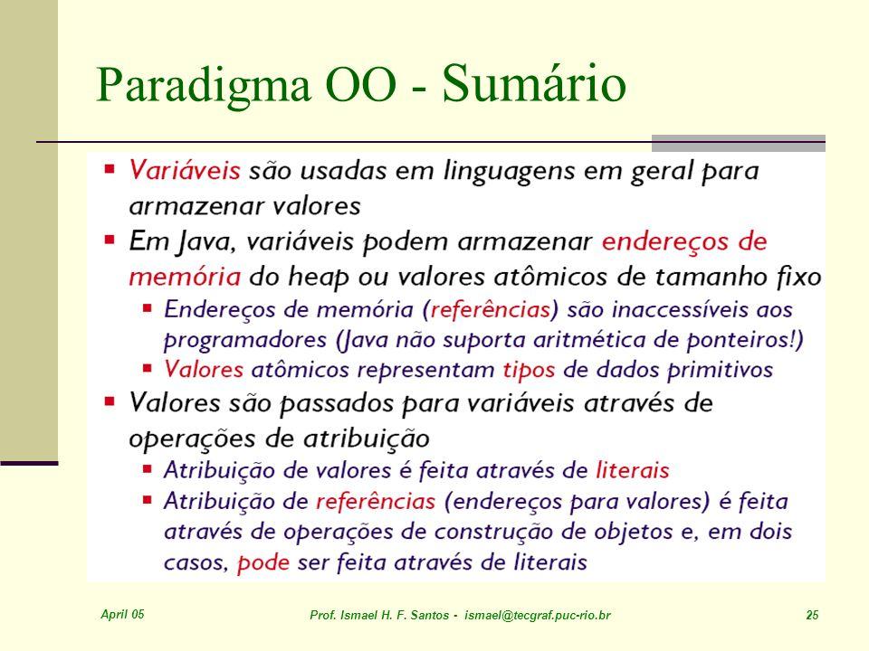 April 05 Prof. Ismael H. F. Santos - ismael@tecgraf.puc-rio.br 25 Paradigma OO - Sumário