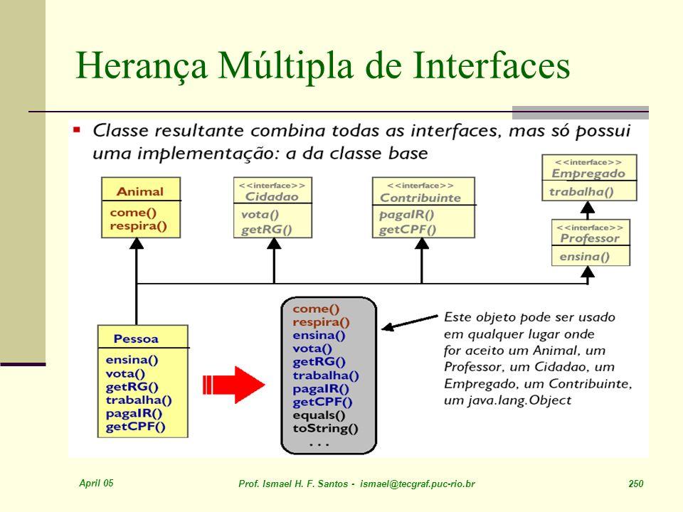 April 05 Prof. Ismael H. F. Santos - ismael@tecgraf.puc-rio.br 250 Herança Múltipla de Interfaces
