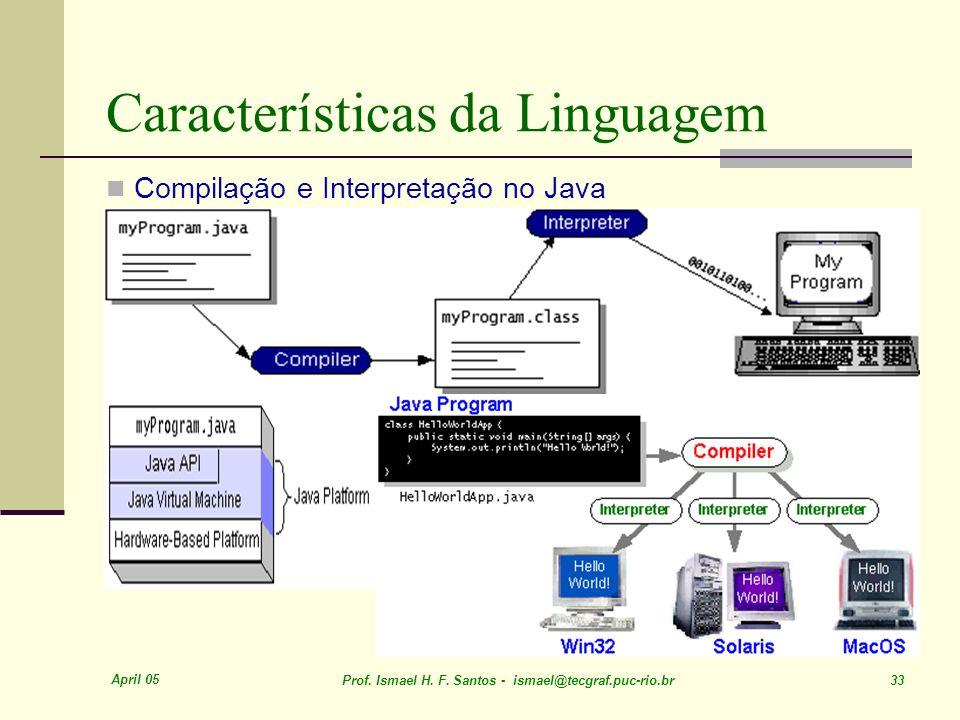 April 05 Prof. Ismael H. F. Santos - ismael@tecgraf.puc-rio.br 33 Características da Linguagem Compilação e Interpretação no Java JVM = Interpretador